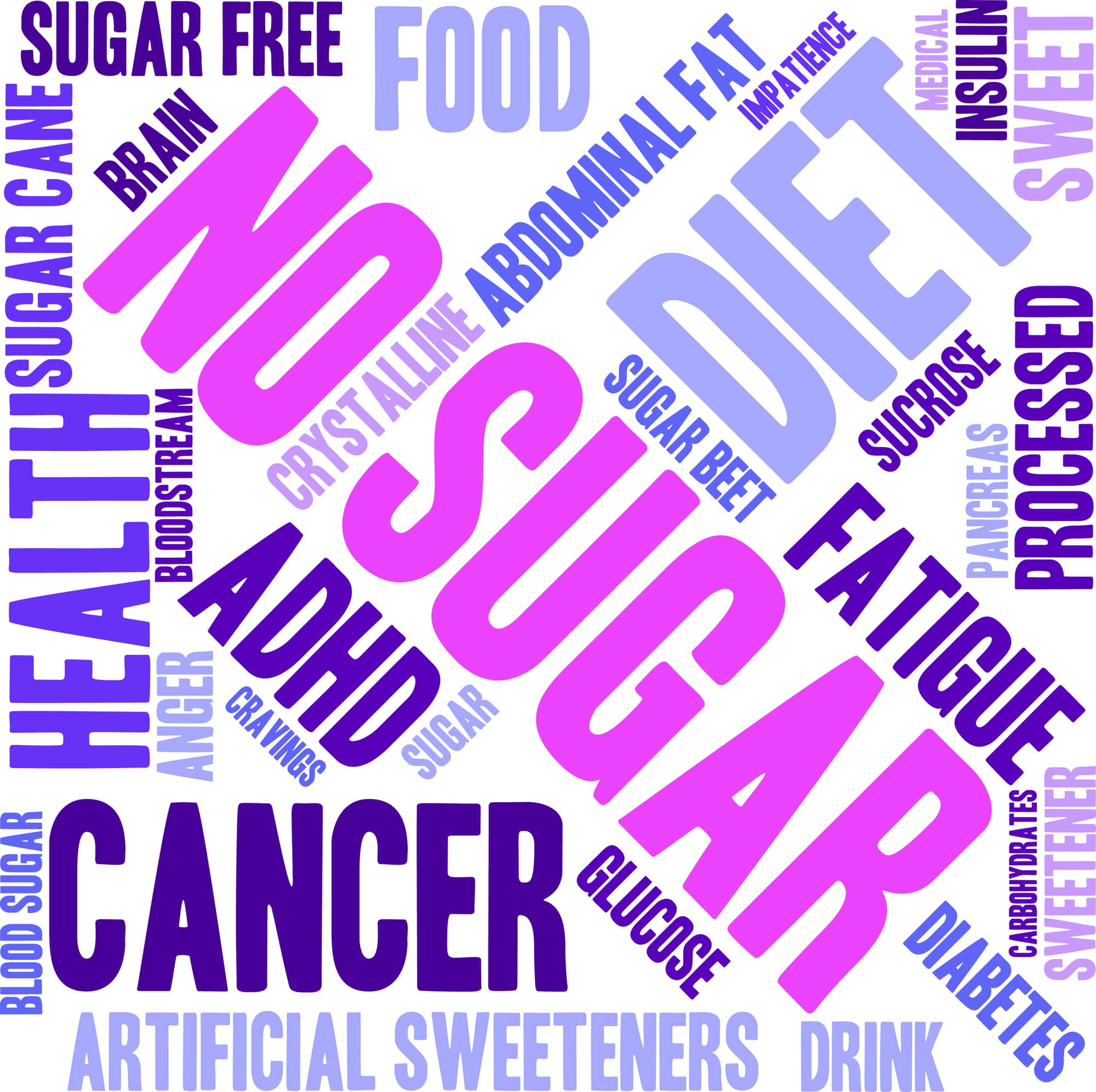 sugar and cancer