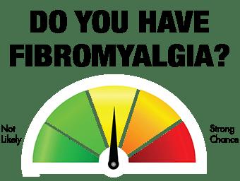 Fibromyalgia Test